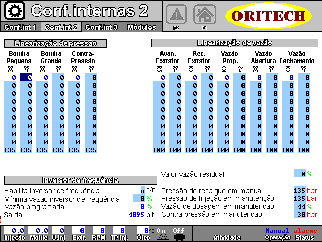 Software para Injetora Sandretto Serie Otto 440/480T